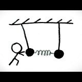 Footnote †: Double Pendulums Are Crazy
