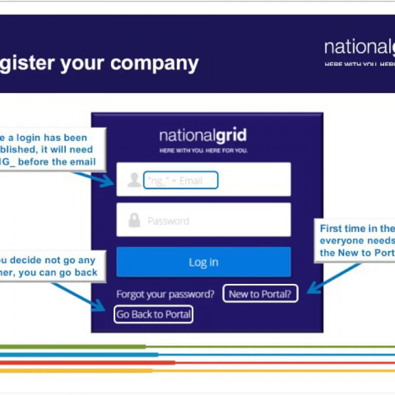 National Grid: Distributed Generation Application