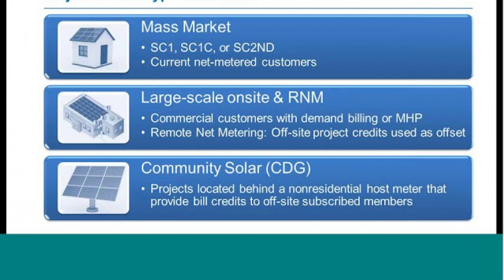 National Grid: Value of Distributed Energy Resources